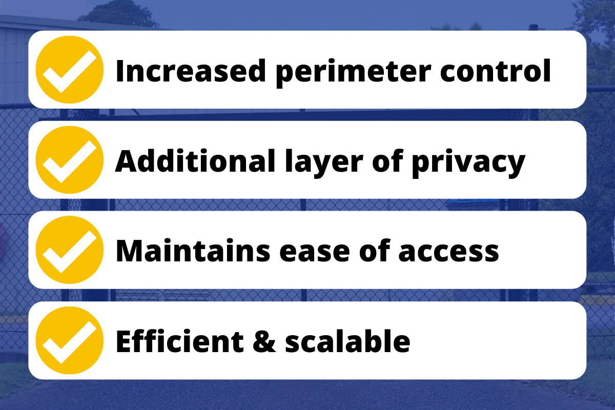 Graphic that states: Increased perimeter control, Additional layer of privacy, Maintains ease of access, and Efficient & scalable