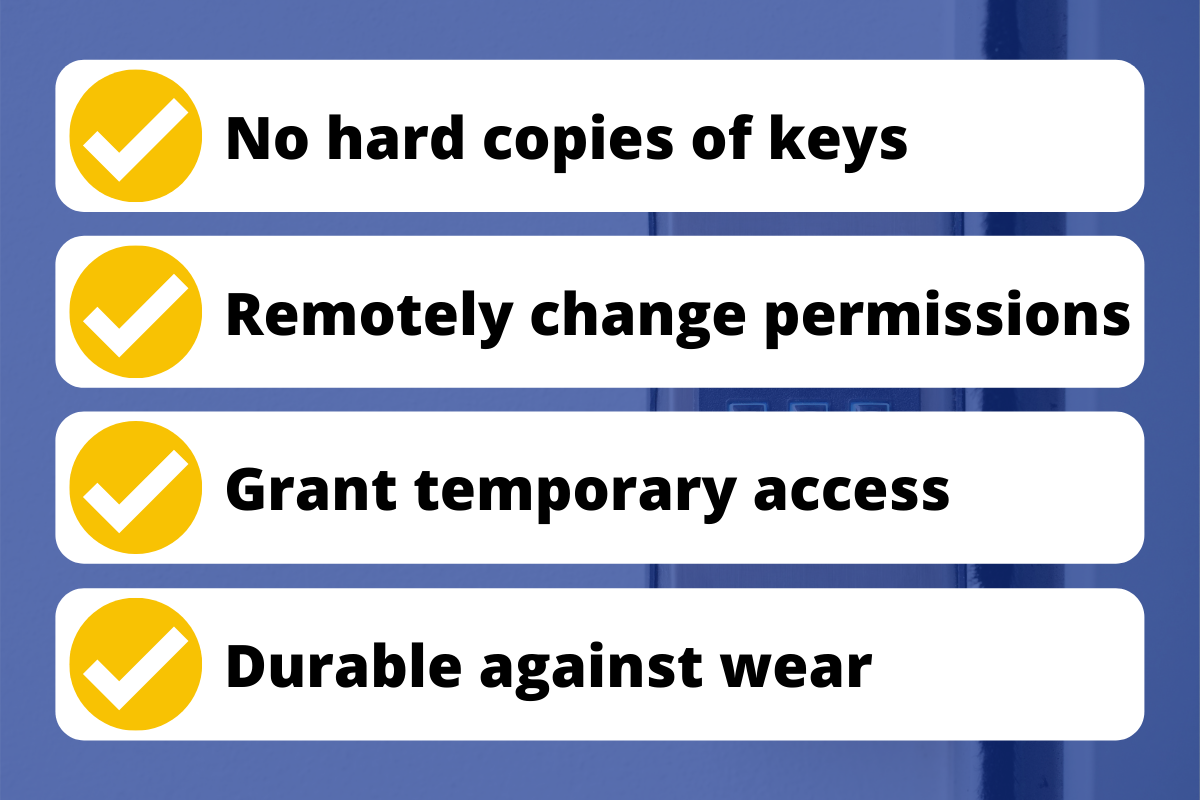 Graphic that states: No hard copies of keys, Remotely change permissions, Grant temporary access, Durable against wear